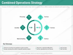 Benefits Of Business Process Automation Combined Operations Strategy Ppt Layouts Graphics Template PDF