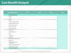 Benefits Of Business Process Automation Cost Benefit Analysis Ppt Infographics PDF