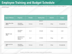 Benefits Of Business Process Automation Employee Training And Budget Schedule Introduction PDF