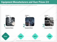 Benefits Of Business Process Automation Equipment Manufacturers And Their Prices Logo Diagrams PDF