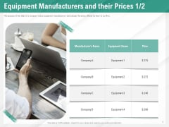 Benefits Of Business Process Automation Equipment Manufacturers And Their Prices Sample PDF