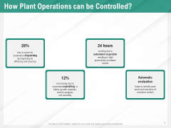 Benefits Of Business Process Automation How Plant Operations Can Be Controlled Template PDF