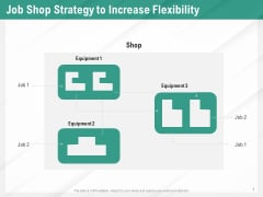 Benefits Of Business Process Automation Job Shop Strategy To Increase Flexibility Pictures PDF