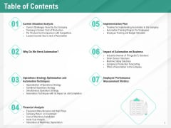 Benefits Of Business Process Automation Table Of Contents Ppt Styles PDF