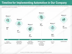 Benefits Of Business Process Automation Timeline For Implementing Automation In Our Company Background PDF