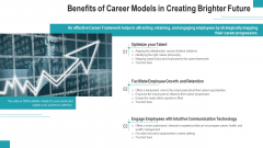 Benefits Of Career Models In Creating Brighter Future Ppt Powerpoint Presentation File Graphics Design PDF