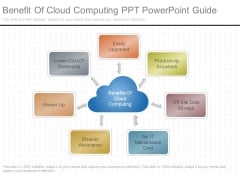 Benefits Of Cloud Computing Ppt Powerpoint Guide