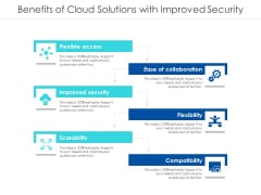 Benefits Of Cloud Solutions With Improved Security Ppt PowerPoint Presentation Icon Demonstration PDF