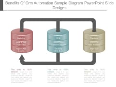 Benefits Of Crm Automation Sample Diagram Powerpoint Slide Designs