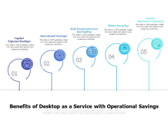 Benefits Of Desktop As A Service With Operational Savings Ppt PowerPoint Presentation Gallery Visual Aids PDF
