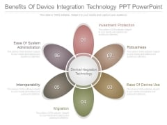 Benefits Of Device Integration Technology Ppt Powerpoint