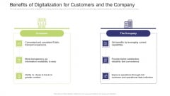Benefits Of Digitalization For Customers And The Company Elements PDF