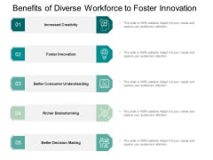 Benefits Of Diverse Workforce To Foster Innovation Ppt PowerPoint Presentation File Examples
