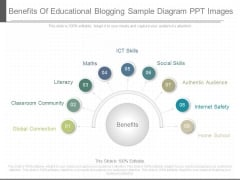 Benefits Of Educational Blogging Sample Diagram Ppt Images