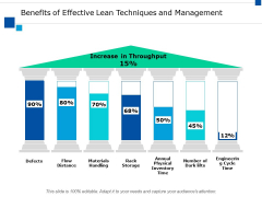 Benefits Of Effective Lean Techniques And Management Ppt PowerPoint Presentation Styles Design Inspiration