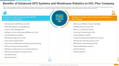 Benefits Of Enhanced Gps Systems And Warehouse Robotics To Hcl Plus Company Icons PDF