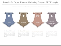 Benefits Of Expert Referral Marketing Diagram Ppt Example