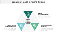 Benefits Of Good Invoicing System Ppt Powerpoint Presentation File Ideas