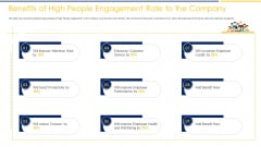 Benefits Of High People Engagement Rate To The Company Ppt Gallery Icon PDF