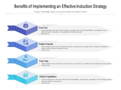Benefits Of Implementing An Effective Induction Strategy Ppt PowerPoint Presentation Gallery Good PDF