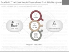 Benefits Of It Helpdesk Sample Diagram Powerpoint Slide Background