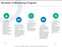 Benefits Of Mentoring Program Ppt PowerPoint Presentation Summary Objects