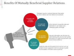 Benefits Of Mutually Beneficial Supplier Relations Ppt PowerPoint Presentation Infographic Template Slides