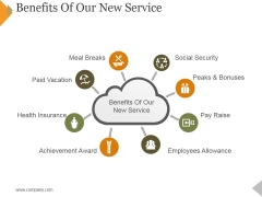 Benefits Of Our New Service Ppt PowerPoint Presentation Background Image