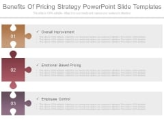 Benefits Of Pricing Strategy Powerpoint Slide Templates