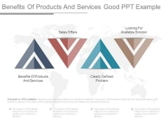 Benefits Of Products And Services Good Ppt Example