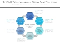 Benefits Of Project Management Diagram Powerpoint Images