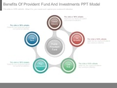 Benefits Of Provident Fund And Investments Ppt Model