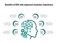 Benefits Of RPA With Improved Customer Experience Ppt PowerPoint Presentation Summary Gridlines
