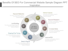 Benefits Of Seo For Commercial Website Sample Diagram Ppt Inspiration
