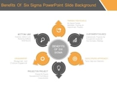 Benefits Of Six Sigma Powerpoint Slide Background