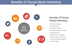 Benefits Of Social Media Marketing Ppt PowerPoint Presentation Gallery Demonstration