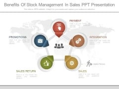 Benefits Of Stock Management In Sales Ppt Presentation