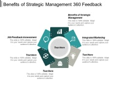 Benefits Of Strategic Management 360 Feedback Assessment Integrated Marketing Ppt PowerPoint Presentation Styles Graphics