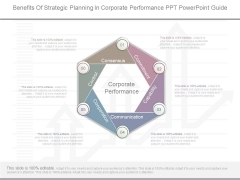 Benefits Of Strategic Planning In Corporate Performance Ppt Powerpoint Guide
