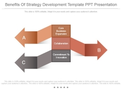 Benefits Of Strategy Development Template Ppt Presentation