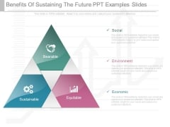 Benefits Of Sustaining The Future Ppt Examples Slides