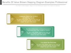 Benefits Of Value Stream Mapping Diagram Examples Professional