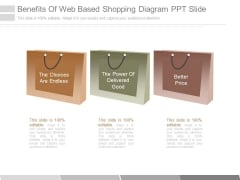 Benefits Of Web Based Shopping Diagram Ppt Slide