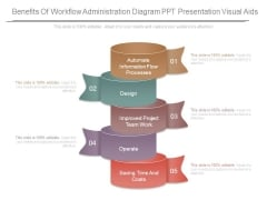 Benefits Of Workflow Administration Diagram Ppt Presentation Visual Aids