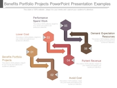 Benefits Portfolio Projects Powerpoint Presentation Examples
