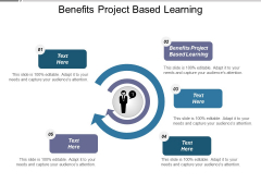 Benefits Project Based Learning Ppt PowerPoint Presentation Model Template