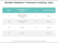 Benefits Realization Framework Achieving Value Ppt Powerpoint Presentation Infographic Template Gallery