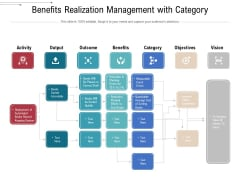 Benefits Realization Management With Category Ppt PowerPoint Presentation File Template PDF