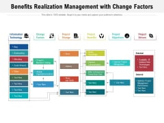 Benefits Realization Management With Change Factors Ppt PowerPoint Presentation Infographic Template Example Introduction PDF