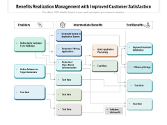 Benefits Realization Management With Improved Customer Satisfaction Ppt PowerPoint Presentation Icon Slides PDF